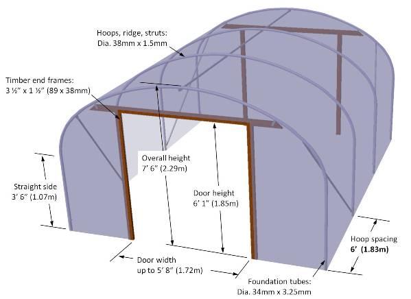 12ft Wide Ultra Range Of Polytunnels
