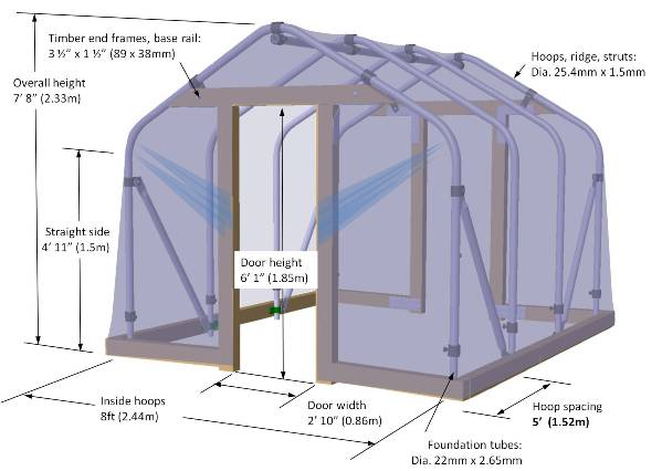 Pitched Roof Polytunnel 8ft Wide X 10ft Long